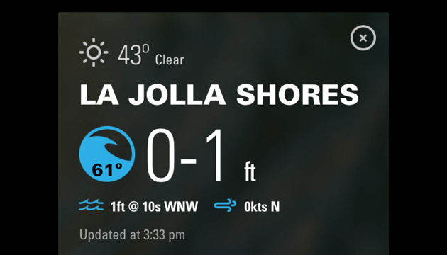 Now that's step-over small: Surf Report is showing 0-1 foot surf at La Jolla Shores. If only they were all that easy.