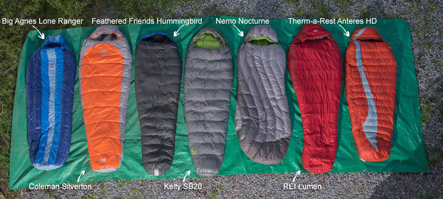 7 Sleeping Bags Put To The Test Men S
