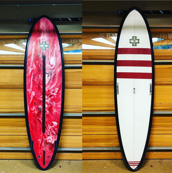 sustainable sup brands