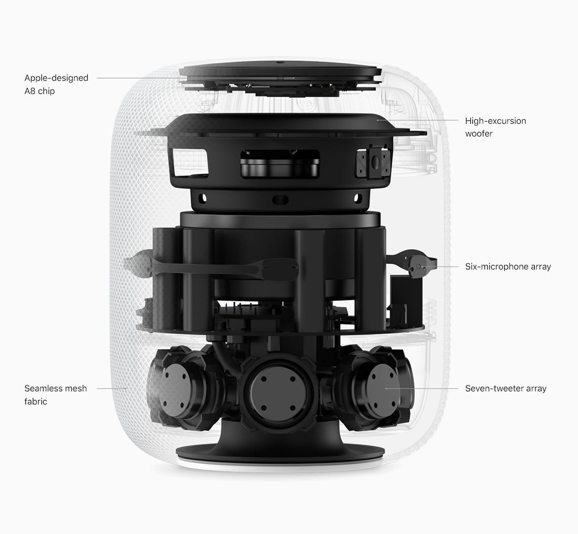 The internal components of Apple's HomePod