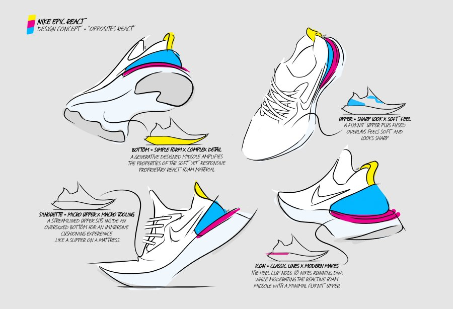Illustration of Nike Epic React Flyknit technology