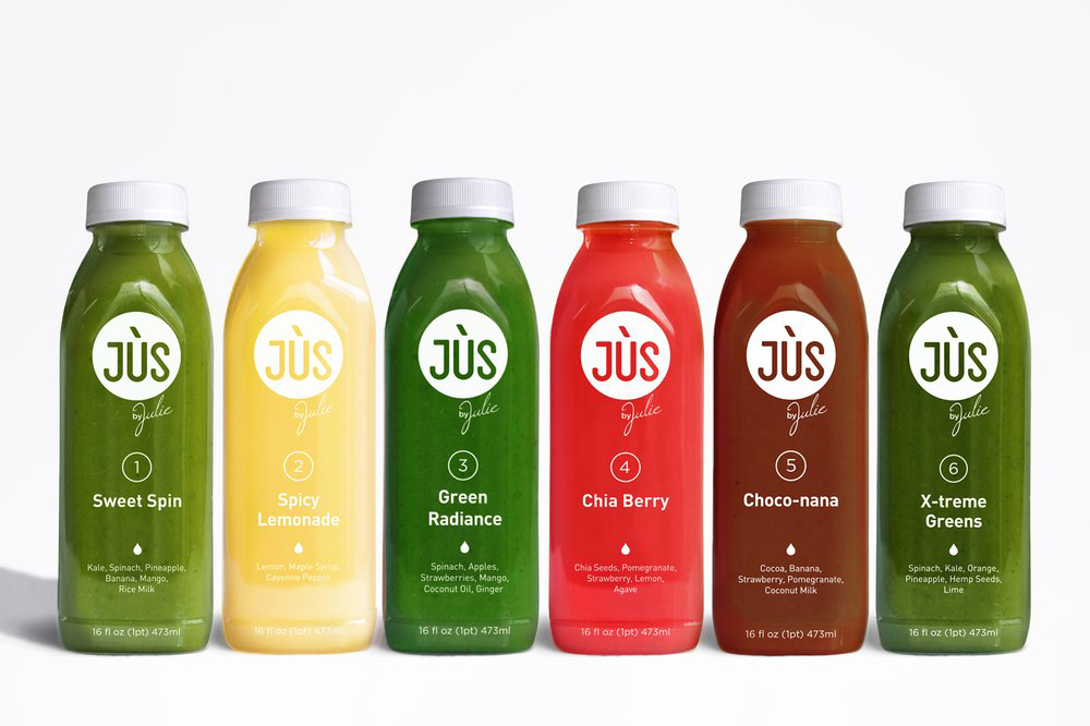 Learn How a Juice Cleanse Works