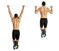 3. WEIGHTED PULLUP
