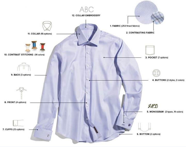 The Anatomy of a Custom-Fit Dress Shirt
