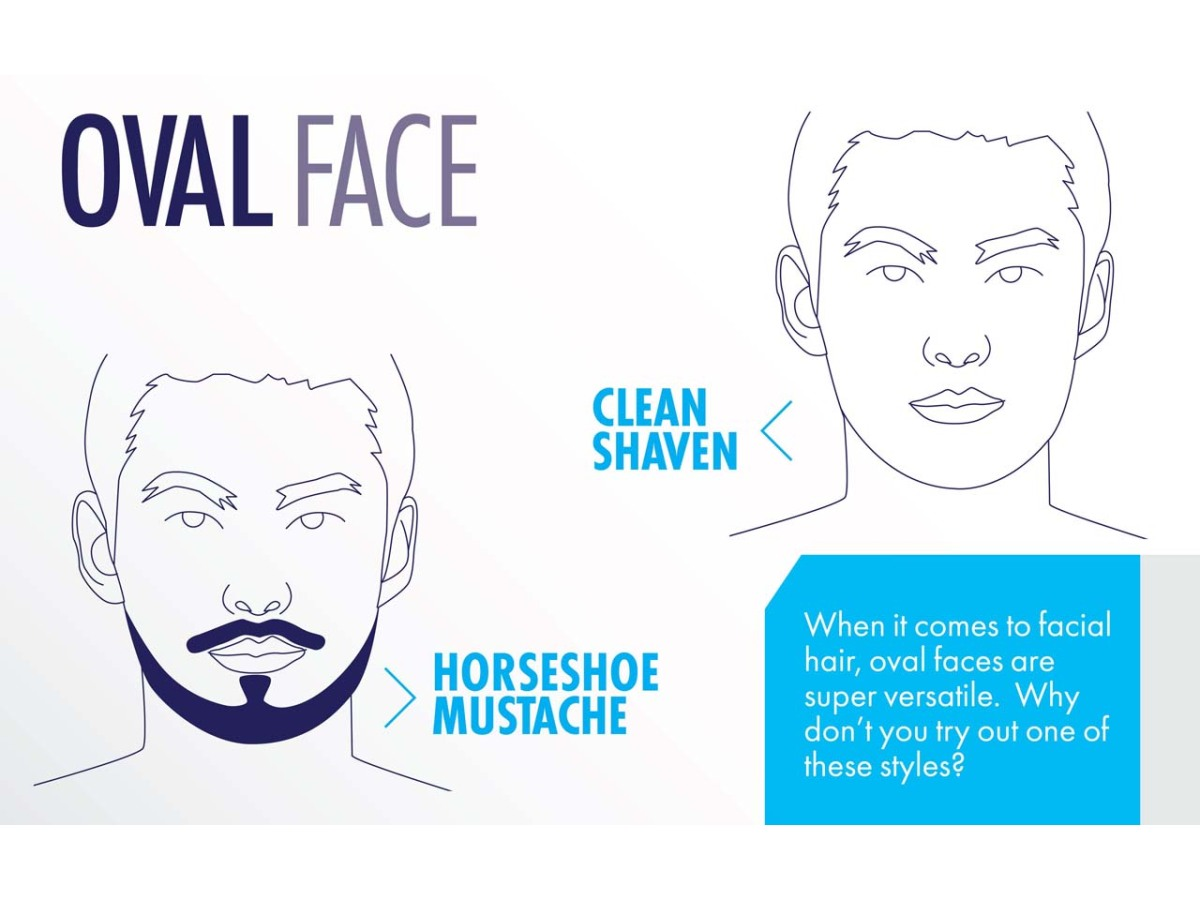Phenomenal The Best Beard And Mustache Styles For Every Guys Face Shape Schematic Wiring Diagrams Amerangerunnerswayorg