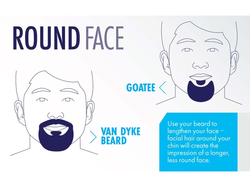 The Best Beard And Mustache Styles For Every Guys Face Shape