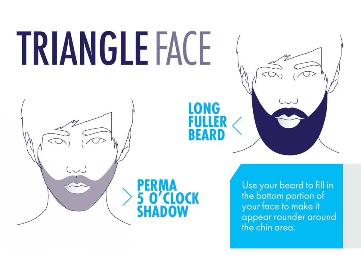Cool The Best Beard And Mustache Styles For Every Guys Face Shape Schematic Wiring Diagrams Phreekkolirunnerswayorg