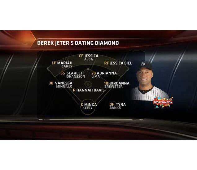 Jeter dating chart video