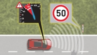 Ford's Intelligent Speed Limiter can read signs and lower your speed.